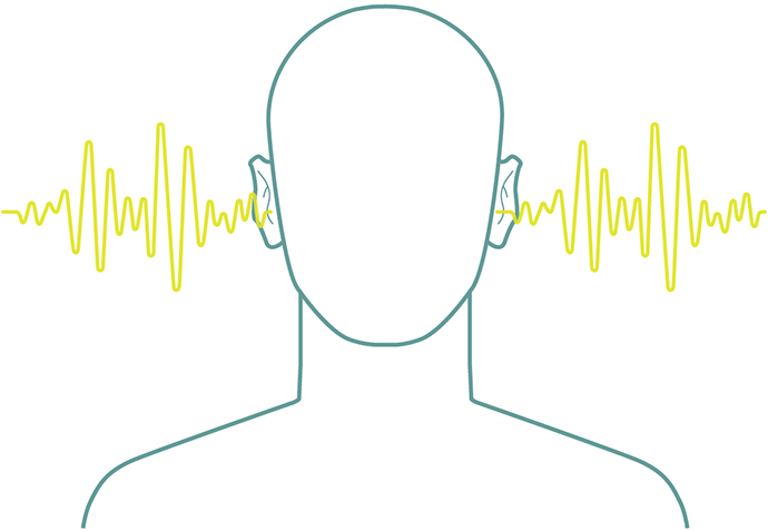 Sound Quality - difference between headset and headphone
